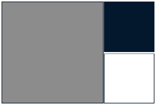 Как сделать серую карту для баланса белого